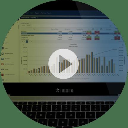 LoadSpring Cloud Platform Services in Depth
